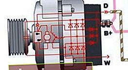 מעגל גנרטור לרכב