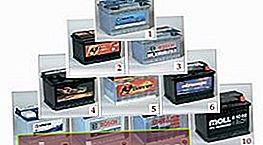 Valutazione delle migliori batterie per auto