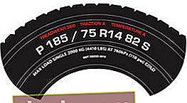 Cómo descifrar las marcas de los neumáticos