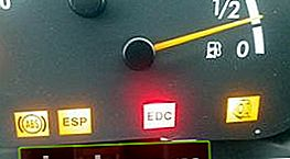 Errore EDC