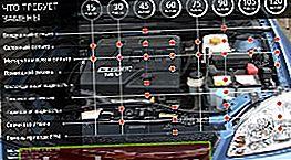 Regolamento di manutenzione Chevrolet Lacetti