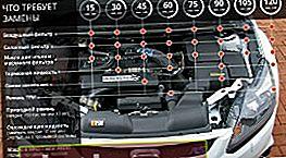 Norme di manutenzione Ford Focus 3