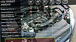 Norme di manutenzione Ford Focus 2