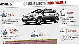 Punti deboli Ford Focus 3