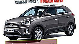 Punti deboli Hyundai Creta