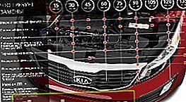 Regulaciones de mantenimiento de Kia Sportage 3