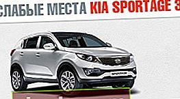 Debilidades Kia Sportage 3