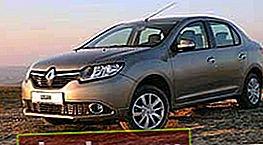 Pastiglie freno per Renault Logan