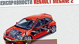 Malfunzionamenti della Renault Megane 2