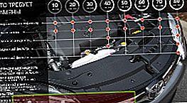 Norme di manutenzione per Toyota Camry V40