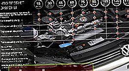 Regolamento di manutenzione della Polo Sedan