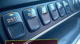 Cos'è il sistema DSTC di Volvo?